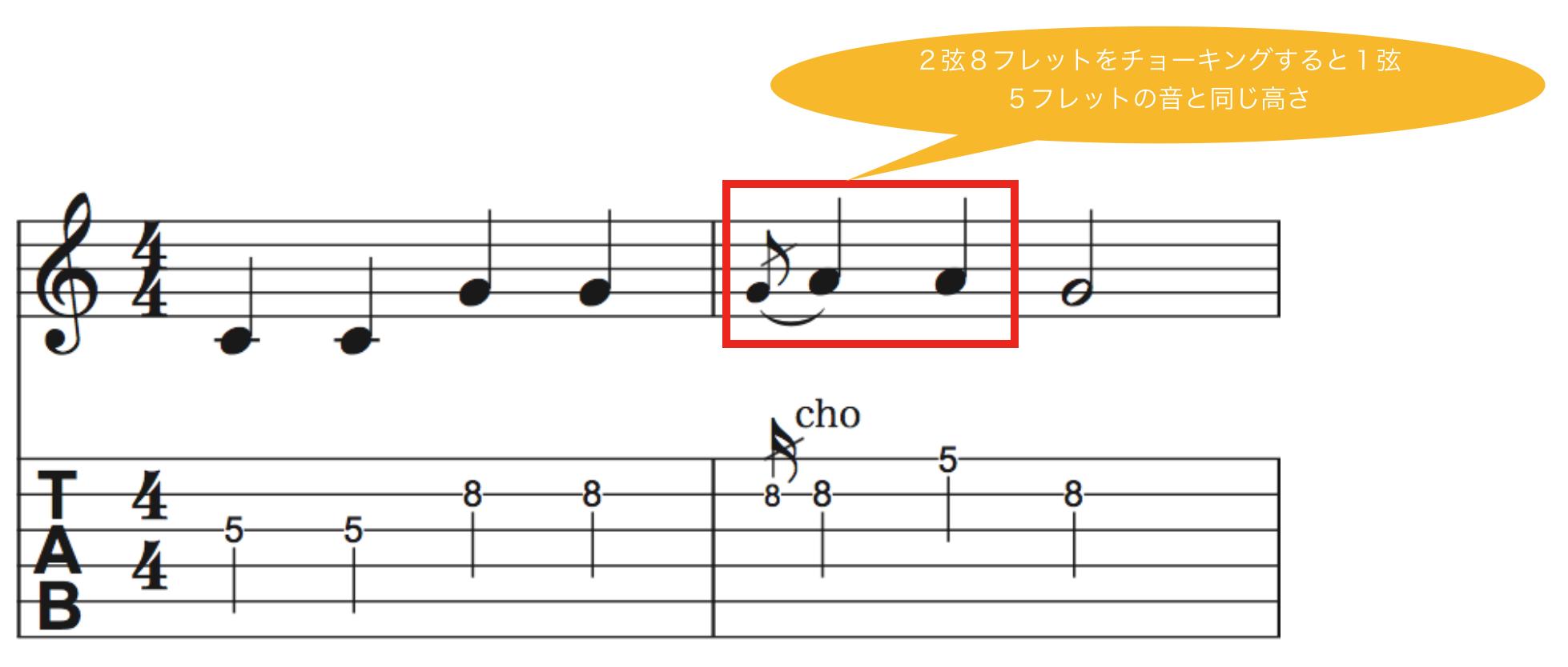 曲 簡単 な エレキ ギター