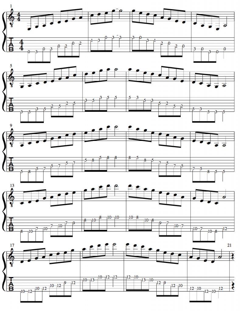 エレキギター初心者講座 弦にピックが引かかる3つの原因